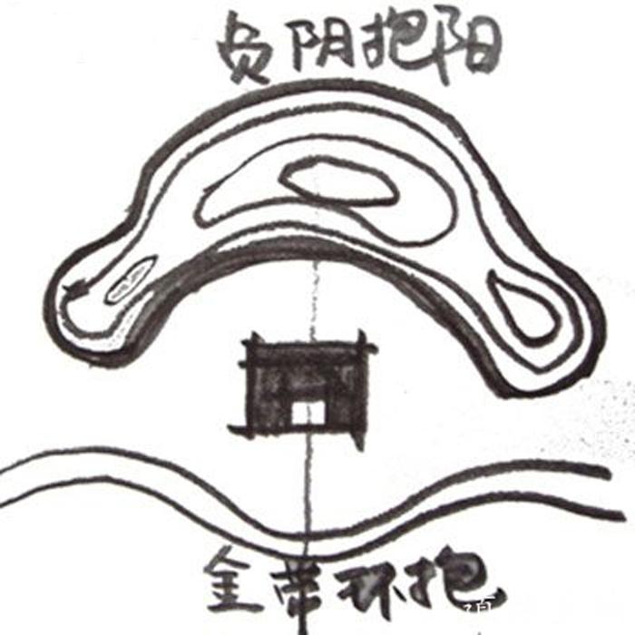 苏州园林风水立基分析